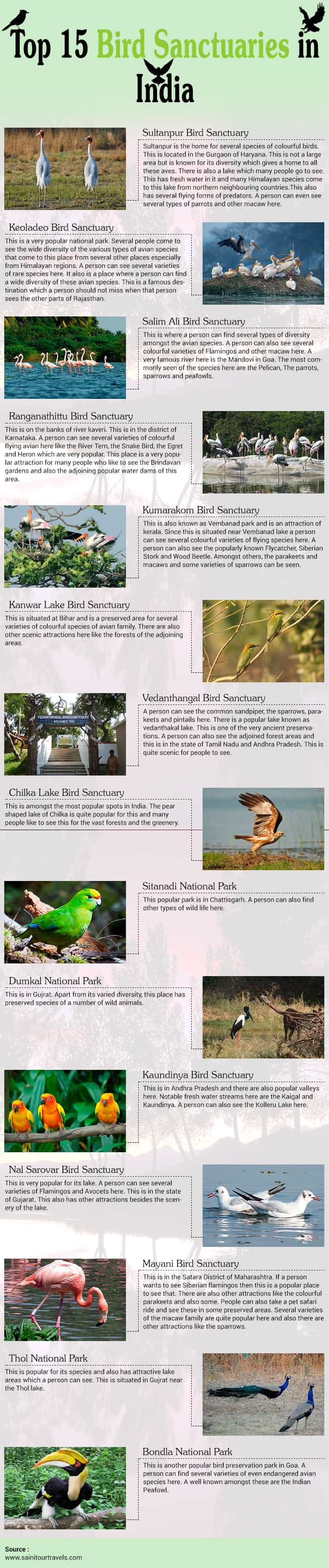 Top 15 Bird Sanctuaries in India