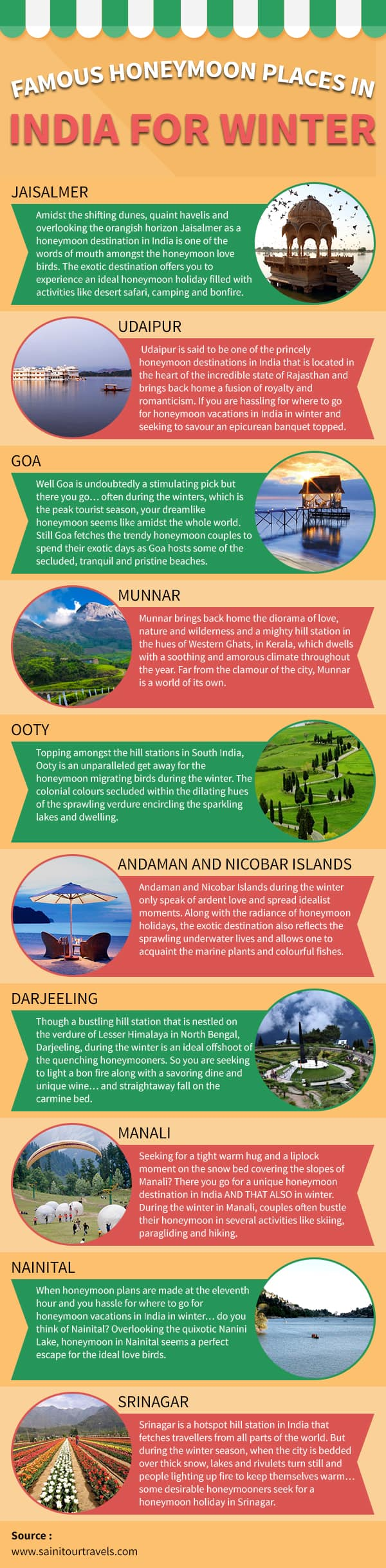 Famous Honeymoon Places in India for Winter