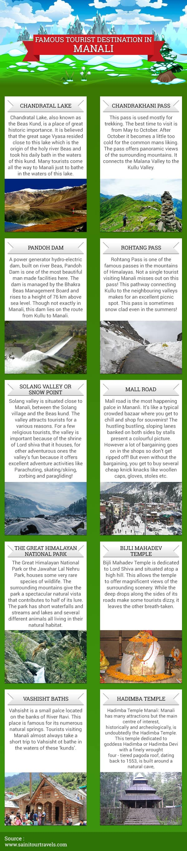 Famous Tourist Destinations in Manali